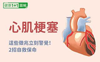 心肌梗塞有哪些發病徵兆,如何自救和治療?(健康1+1/大紀元)
