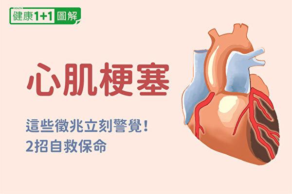 心肌梗塞有哪些发病征兆,如何自救和治疗?(健康1+1/大纪元)