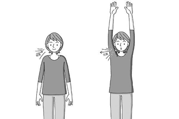 """慢性肾脏病的患者可以进行""""肾脏复健体操"""",避免肾功能衰退。(大树林出版提供)"""
