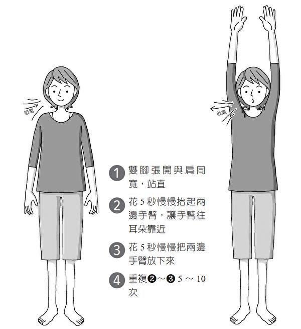"""肾脏复健体操②""""万岁""""。(大树林出版提供)"""