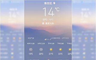 """北京现五级重度污染天气 """"空气都是臭的"""""""