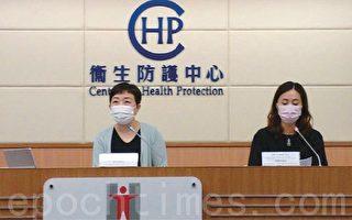 香港跳舞群組再多50人染疫 累計132人確診成最大感染群組