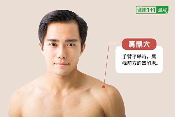 止癢穴位之:肩髃穴。(健康1+1/大紀元)