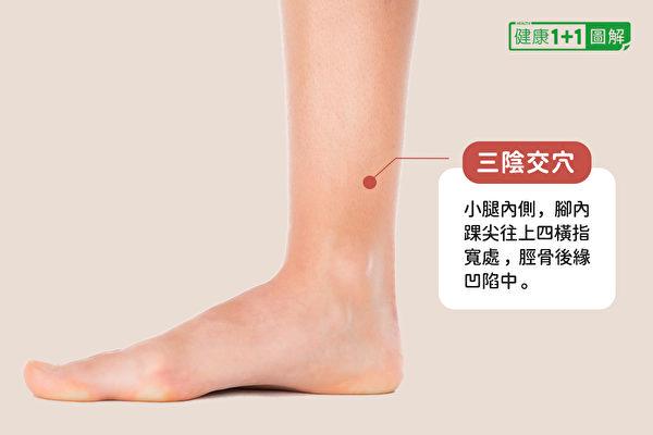 三陰交穴:小腿內側,腳內踝尖往上四橫指寬處,脛骨後緣凹陷中。(健康1+1/大紀元)