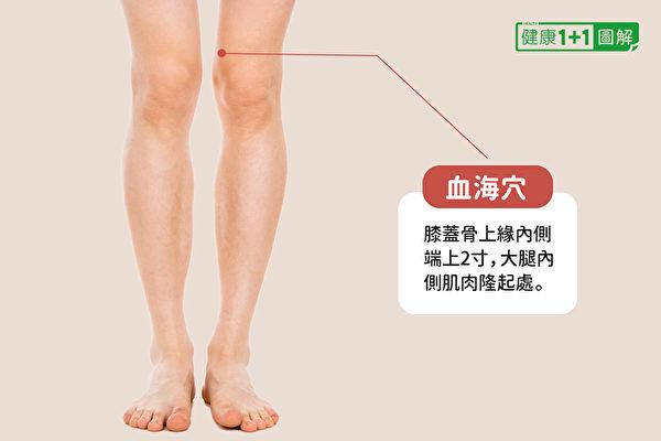 血海穴:膝蓋骨上緣內側端上2寸,大腿內側肌肉隆起處。(健康1+1/大紀元)