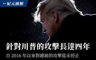 【图解】川普总统遭受长达四年的攻击