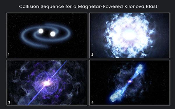 天體爆炸發出無法解釋的大量能量
