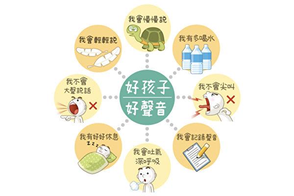 叮嚀小朋友控制說話方式,才能夠逐漸改善嗓音異常的問題。(如何出版提供)