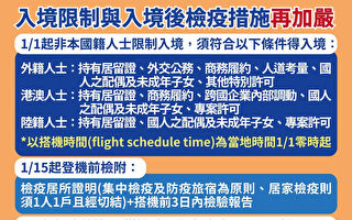 2021年1月1日起 台灣禁外國人入境