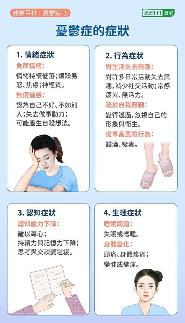 忧郁症症状分为情绪、认知、行为和生理四大类。(健康1+1/大纪元)