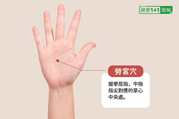 劳宫穴位于握拳屈指,中指指尖对应的掌心中央处,有保养心脏的功效。(健康1+1/大纪元)