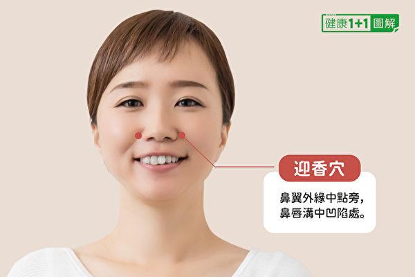 迎香穴位于鼻翼外缘中点旁,鼻唇沟中凹陷处,功效是通鼻窍,散风邪,清气火。(健康1+1/大纪元)