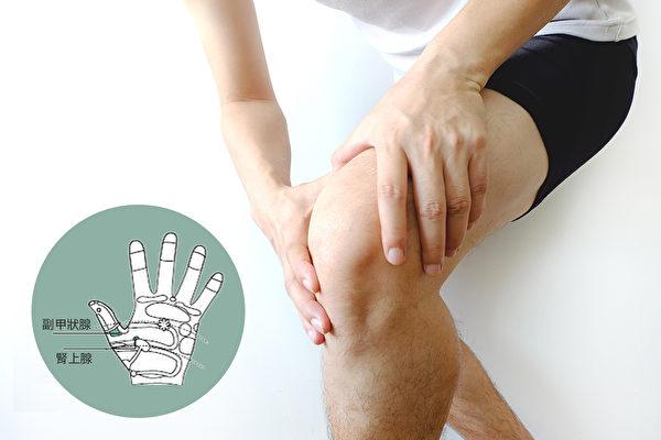 关节发炎无法直接按摩疼痛地方,运用反射区穴位按压可以缓解疼痛。(Shutterstock、采实文化/大纪元制图)