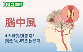 腦中風4大前兆千萬別忽略!症狀、治療和復健全圖解