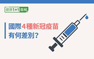 辉瑞等国际4种疫苗比一比 一表看懂差别