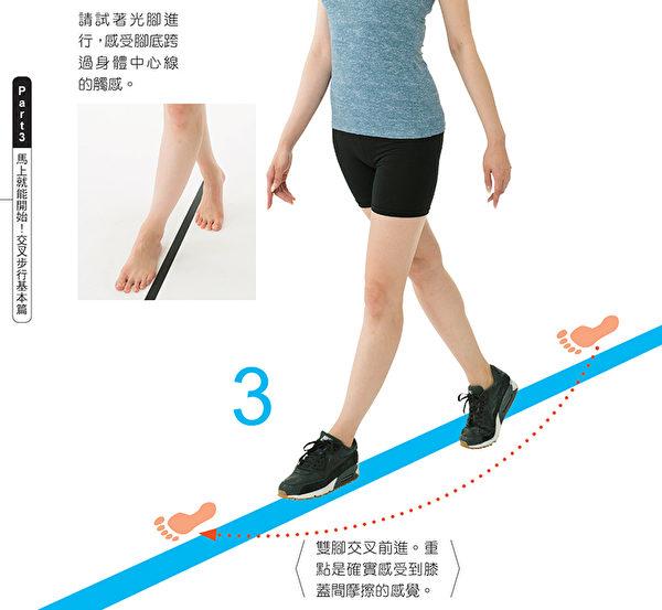 交叉步行的腳部動作3。(和平國際提供)