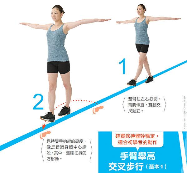交叉步行的手部動作1~2。(和平國際提供)