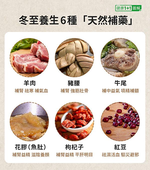 冬至養生的6種食物,堪稱「天然補藥」,有補腎養陽滋陰驅邪之效。(健康1+1/大紀元)