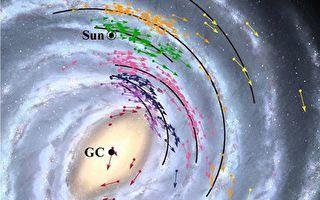 銀河系中心超級黑洞比所知的更近兩千光年