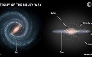 最新盖亚数据提供银河系详细图
