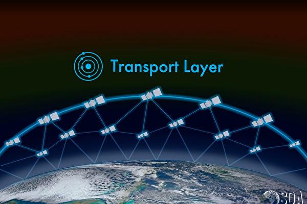 2020年10月28日,美国太空军展示星链计划,由遍布太空的小型卫星构建星际网络,令敌方反卫星武器无法大批摧毁。(美国空间开发署)