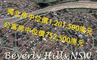 疫情衝擊下 澳洲最便宜且宜居的郊區