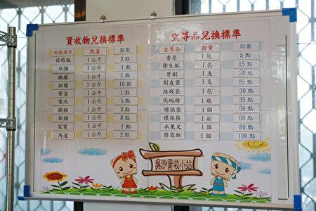 挂在吴沙社区活动中心墙上的资源回收物兑换规则表。