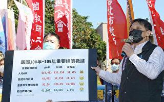 全教总政院陈情 要求薪资审议纳教师代表
