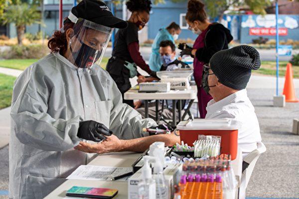 加州疫情加劇 變種毒株「L452R」蔓延