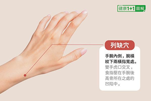 列缺穴位於手腕內側,腕橫紋下兩橫指寬處。(健康1+1/大紀元)
