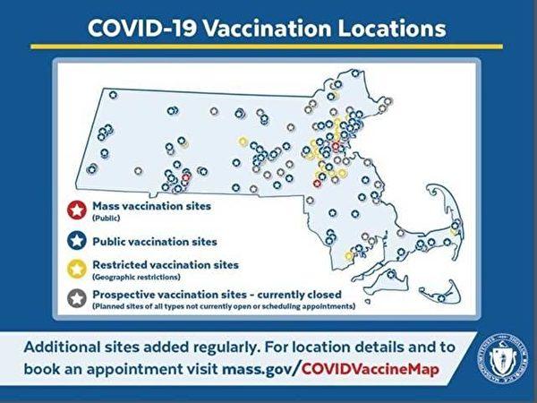 麻州75岁长者2月1日起可打疫苗
