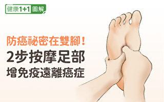 防癌秘密在双脚!2步按摩 提升免疫力远离癌症