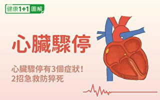 心臟驟停有3症狀 2招急救防猝死!急救方法全圖解