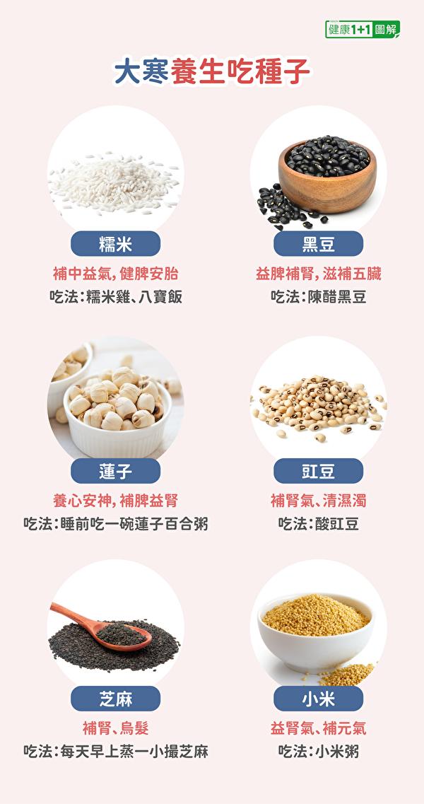 大寒養生常吃的種子食物,如糯米、黑豆、蓮子、芝麻和小米等。(健康1+1/大紀元)