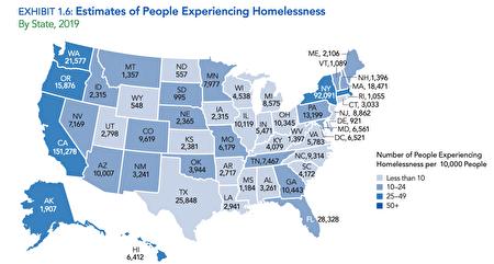 美國住房和城市發展部(HUD)去年初發布的年度無家可歸報告,紐約容納了全美遊民人數16%(92,091人)。
