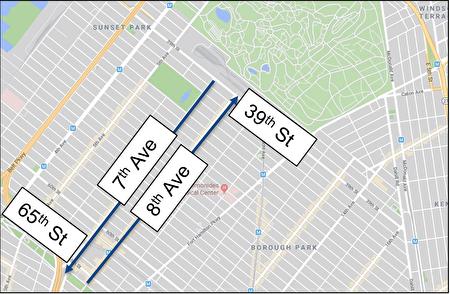 图一)市交通局欲将布碌崙七、八大道从39街至66街改为一对单行道。以改善行车顺畅,交通更安全、有序,缓解道路混乱情况,B70公交车到站更准时。