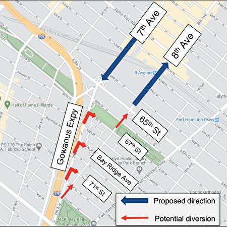 图五)方案优点:一是有效分流七大道交65街北段交通流量,七大道上的车在进入65街前有很多选择可右转到八大道;二是所有相交路口均为右转交通模式,可大大减少道路交叉口的冲突点,提高道路行驶的安全性;三是缓解七大道交65街的2/3的交通压力;四是北向单车道不到7大道,消除右转车与单车道的冲突点。