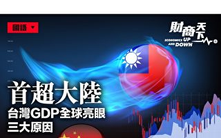 【财商天下】首超大陆 台湾GDP全球亮眼三原因
