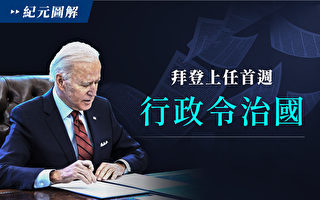 【图解】拜登上任首周 用行政令治国