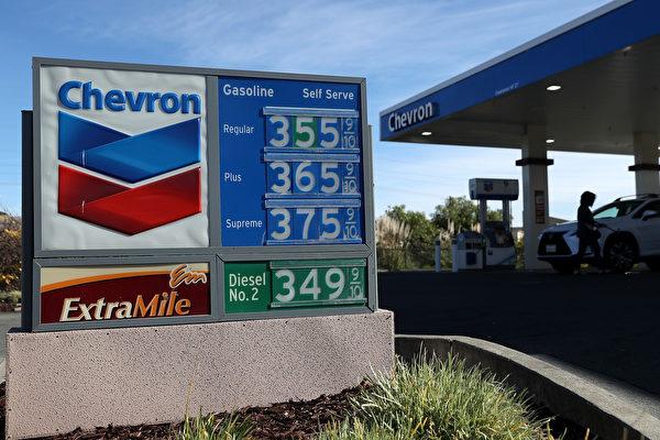 美國人自駕遊開始前 油價衝向每加侖三美元