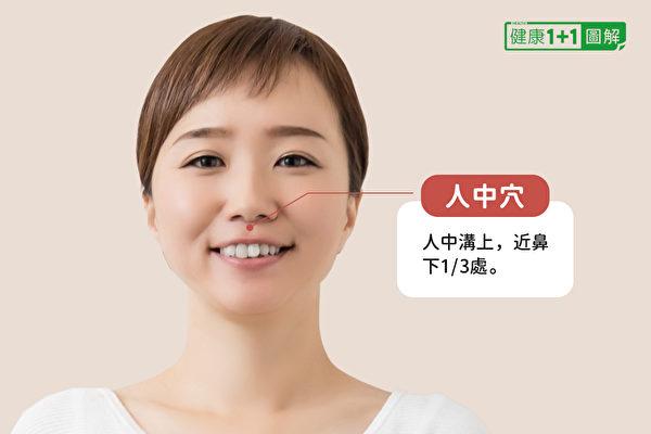 人中穴位于人中沟上,近鼻下1/3处。(健康1+1/大纪元)