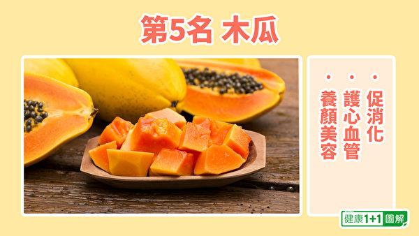 健康零食第5名:木瓜。(健康1+1/大纪元)