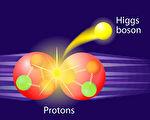 激光控制超導體內造出「上帝粒子」
