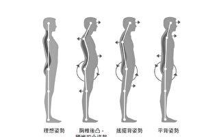 只要改變姿勢,就能影響你的性格,甚至釋放疼痛。(商周提供)