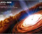 新發現最古老超級黑洞 挑戰宇宙演化認知