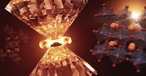 高压处理钙钛矿造出稳定高效太阳能板材料