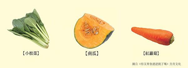 養腸胃食物三:富含胡蘿蔔素的蔬菜。(方舟文化提供)