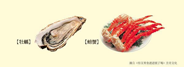 養腸胃食物四:富含鋅的肉類和海鮮。(方舟文化提供)