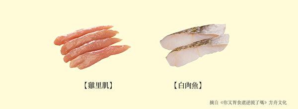 養腸胃食物六:脂肪含量少的肉類、魚類。(方舟文化提供)