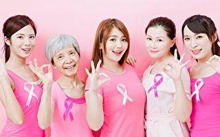 乳癌登全球癌王 高血糖、糖尿病患风险更高